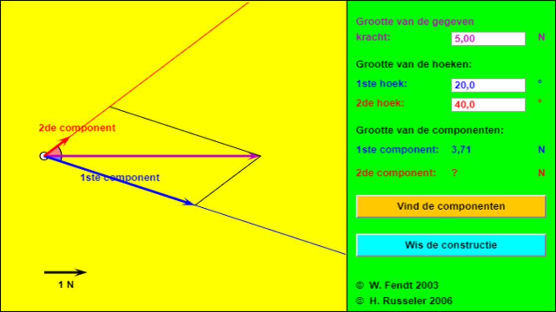 Ontbinden van vectoren