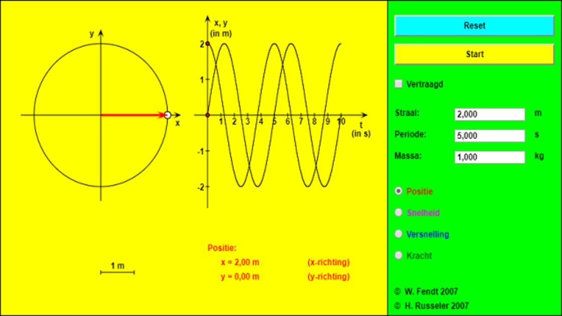 Cirkelbeweging met constante hoeksnelheid