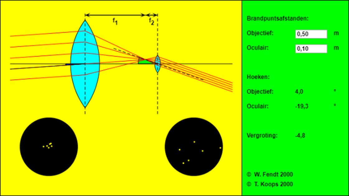 Astronomische lenzen telescoop