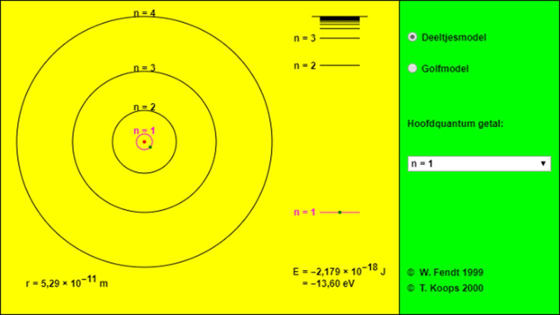 Bohrs theorie van het waterstofatoom