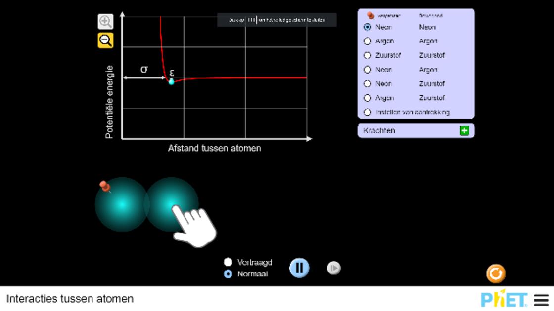 Interacties tussen atomen