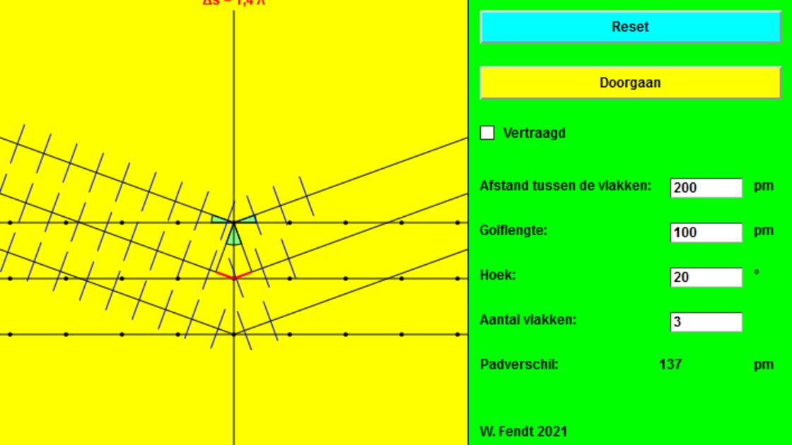 Bragg-Diffractie