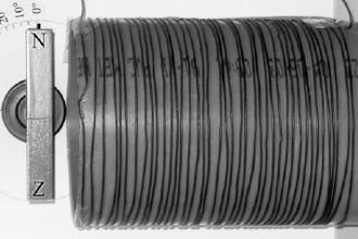 Zelfgemaakte stroommeter (HAVO12 2008-I, opg. 2)