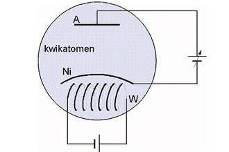 Kwikdamp