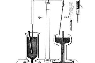 Faradaymotor (VWO, 2015-2, opg 4)