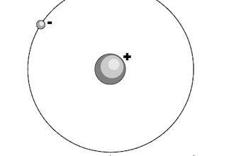 Waterstofatoom (voorbeeldexamen quantum)