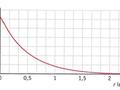 Quantum elektron figuur 1