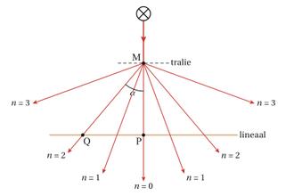 Spectrum berekenen