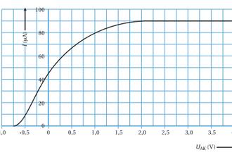 Foto-elektrisch effect bij kalium