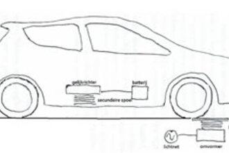 Auto opladen zonder stekker