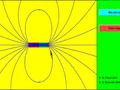 Magnetisch veld van een staafmagneet