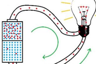 Elektrische en elektronenstroom