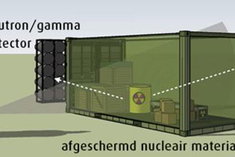 Detector ziet smokkelsplijtstof