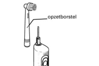 Elektrische tandenborstel (HAVO12 2002)