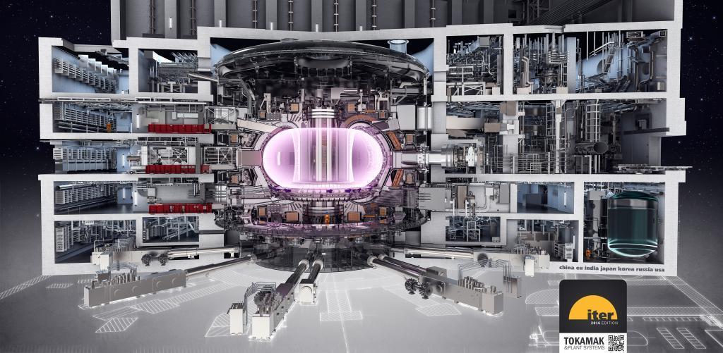 Tokamak-installatie ITER