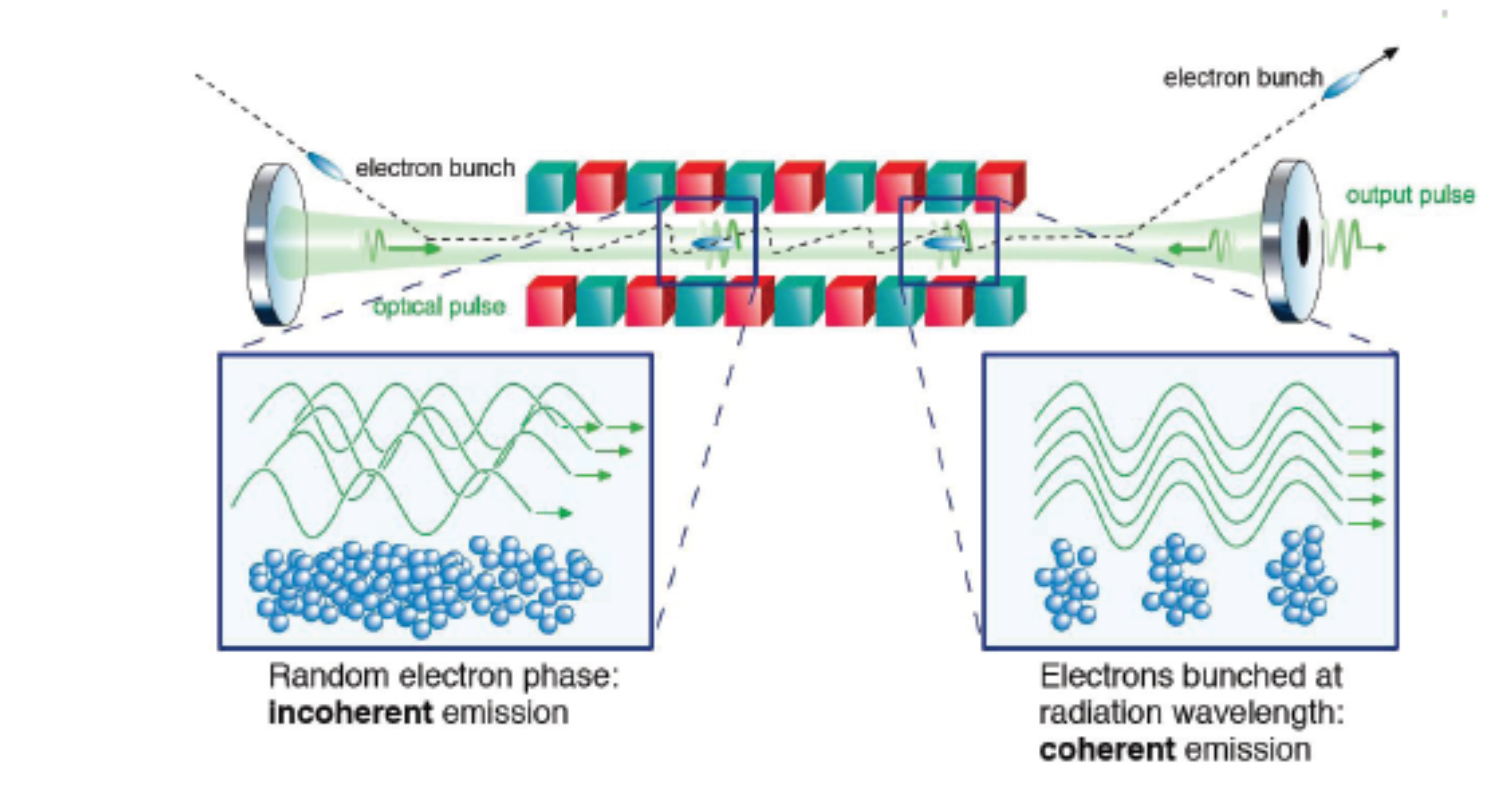 Elektronen clusters