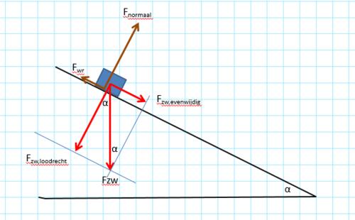 Toychamp | Natuurkunde en zwaartekracht