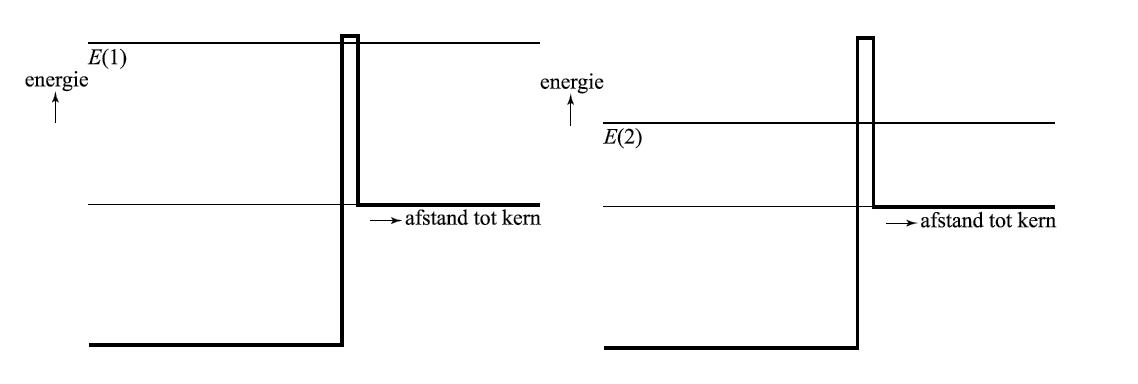Alfa-verval_figuur_3
