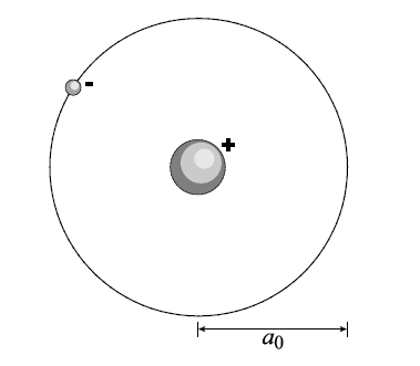 Waterstofatoom_figuur_1