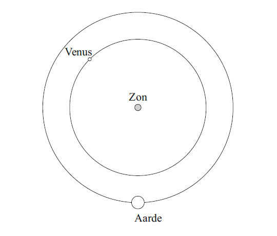 Venus_figuur_5