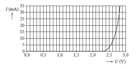LED_figuur_4