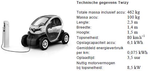 Natuurkunde Nl Elektrische Auto Havo Examen 2016 1 Opg 4